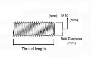 Thread-measure-300x191 Measure
